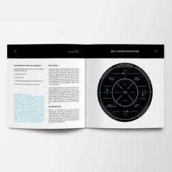 Marken- und Strategiehandbuch für Berater, Trainer und Coaches - Seiten