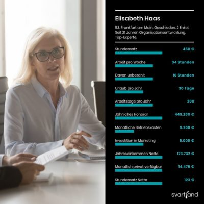 Stundensatz berechnen: Beispiel Organisationsentwickler