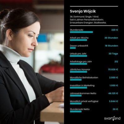 Stundensatz berechnen: Beispiel Personalberater